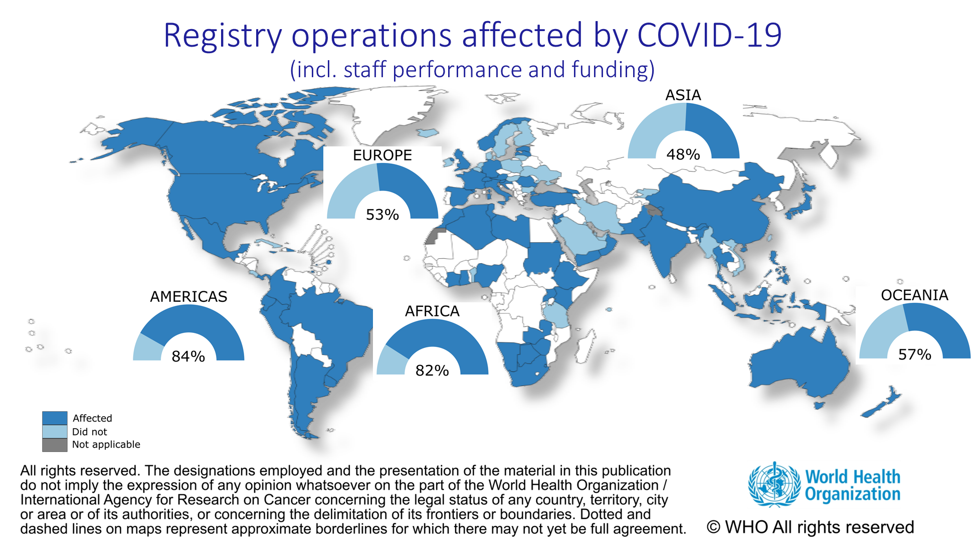 Covid19 survey1 Reg operations